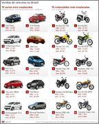 Auto Moderne - Pagina 21 Fenabrave_le_top_ten_marzo_2014