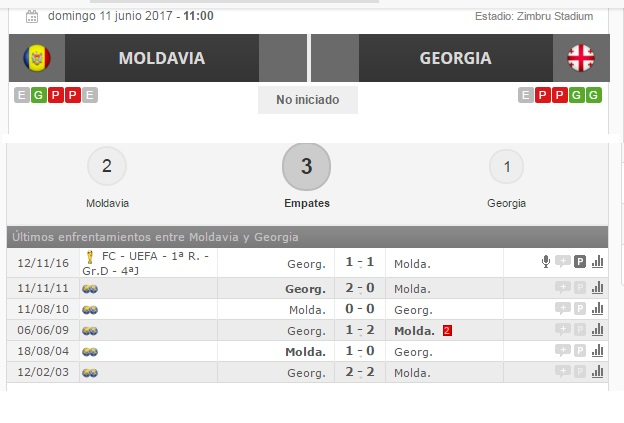 MOLDAVIA   VS   GEORGIA