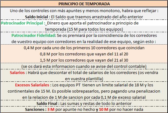 CONTABILIDAD 2016 Contabilidad_Principio_de_Temporada