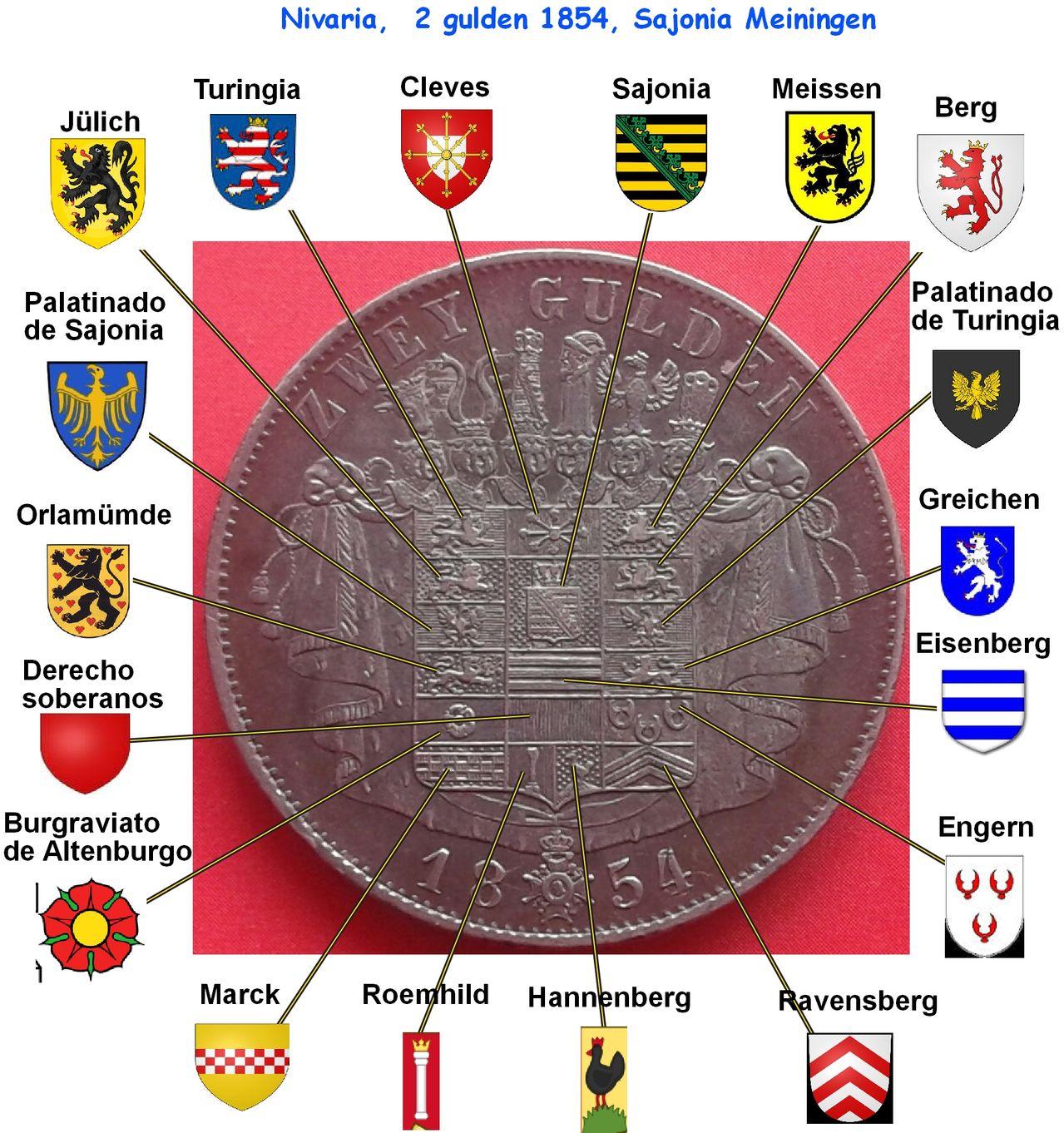 2 Gulden 1854 Ducado de Sajonia Meiningen este escudo está dedicado a Lanzarote Nivaria