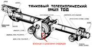 T-50 Tank Gunsight Reticle Image