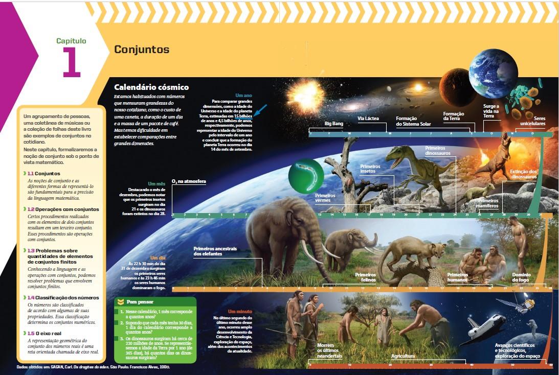 Idade do universo e o calendário cósmico P_g_15_-_Conjuntos