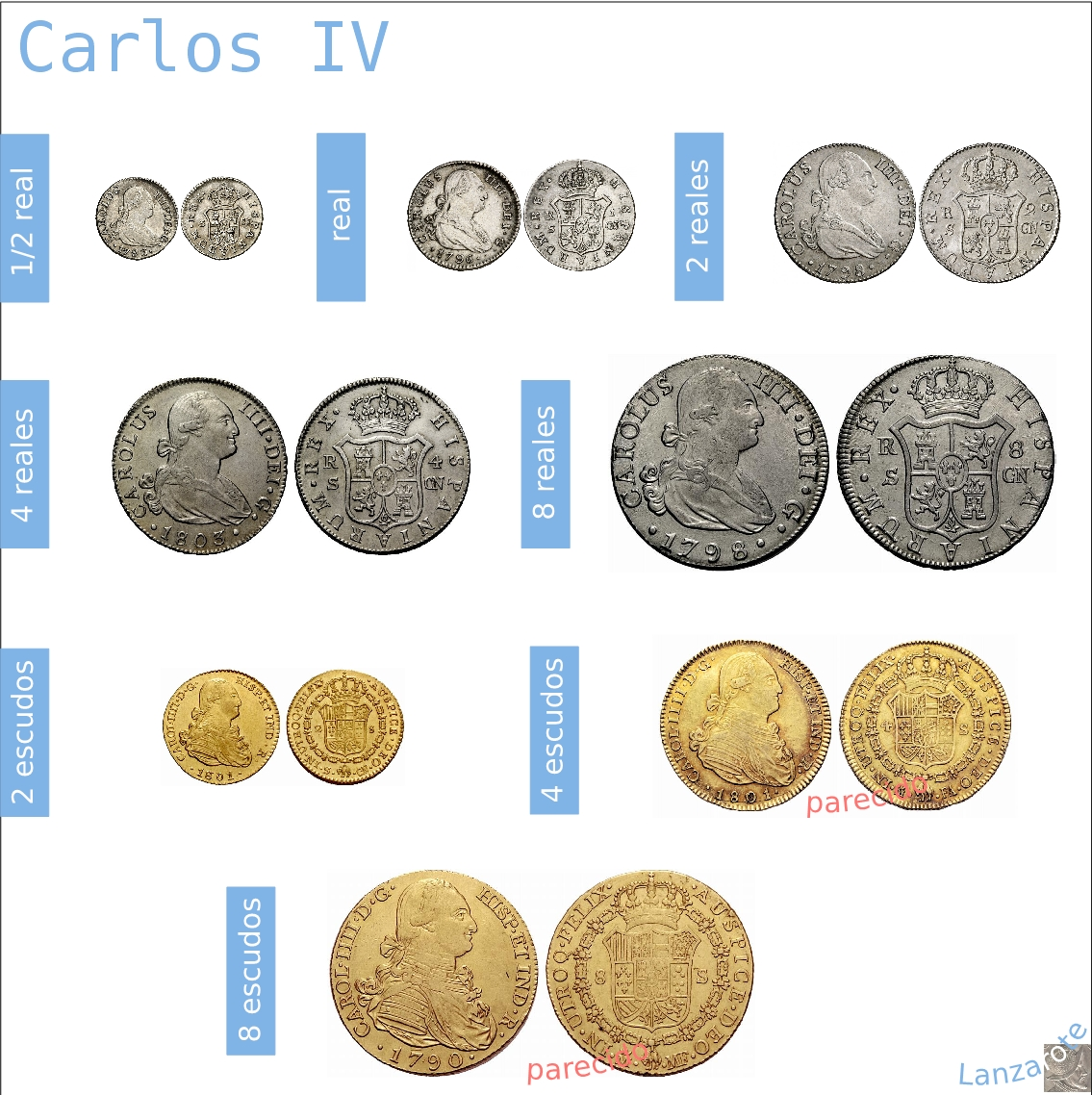 Real de Pedro I (1350-1369) de Sevilla MONTAJE_17_CARLOS_IV