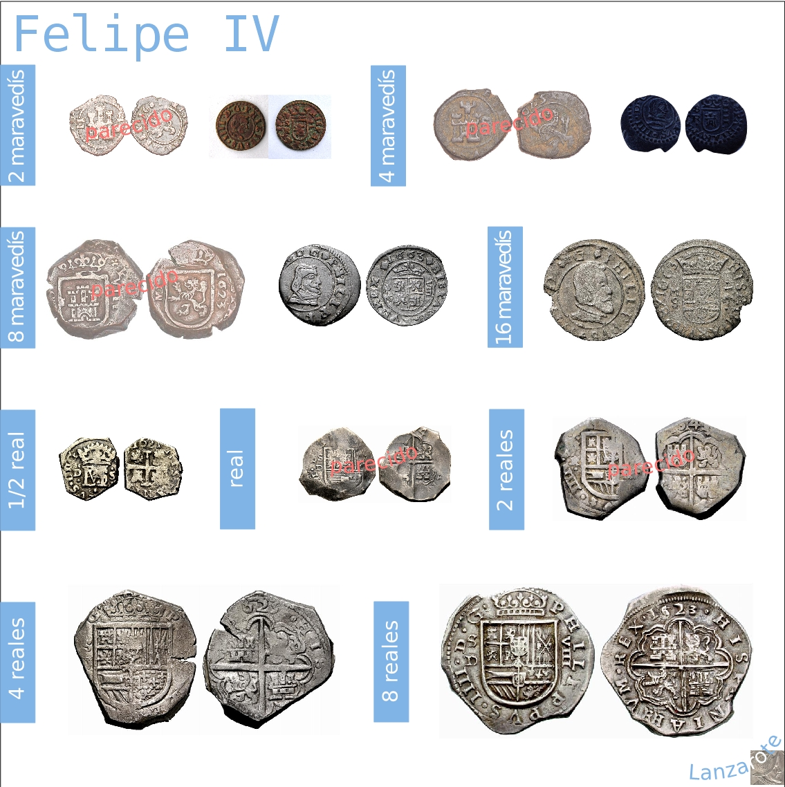 Real de Pedro I (1350-1369) de Sevilla MONTAJE_11_FELIPE_IV_A