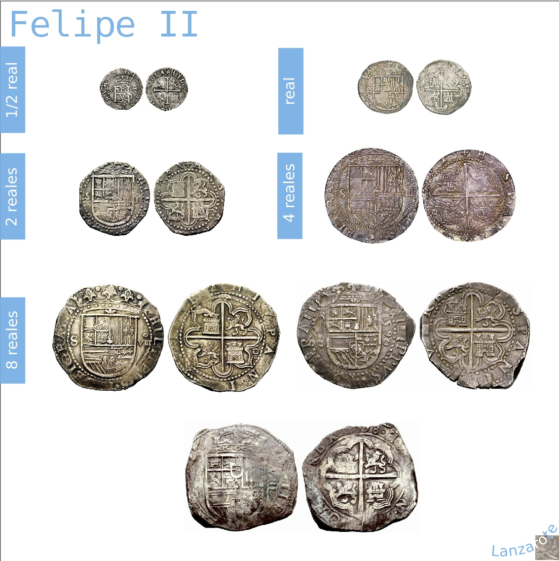 Real de Pedro I (1350-1369) de Sevilla MONTAJE_09_FELIPE_II_A