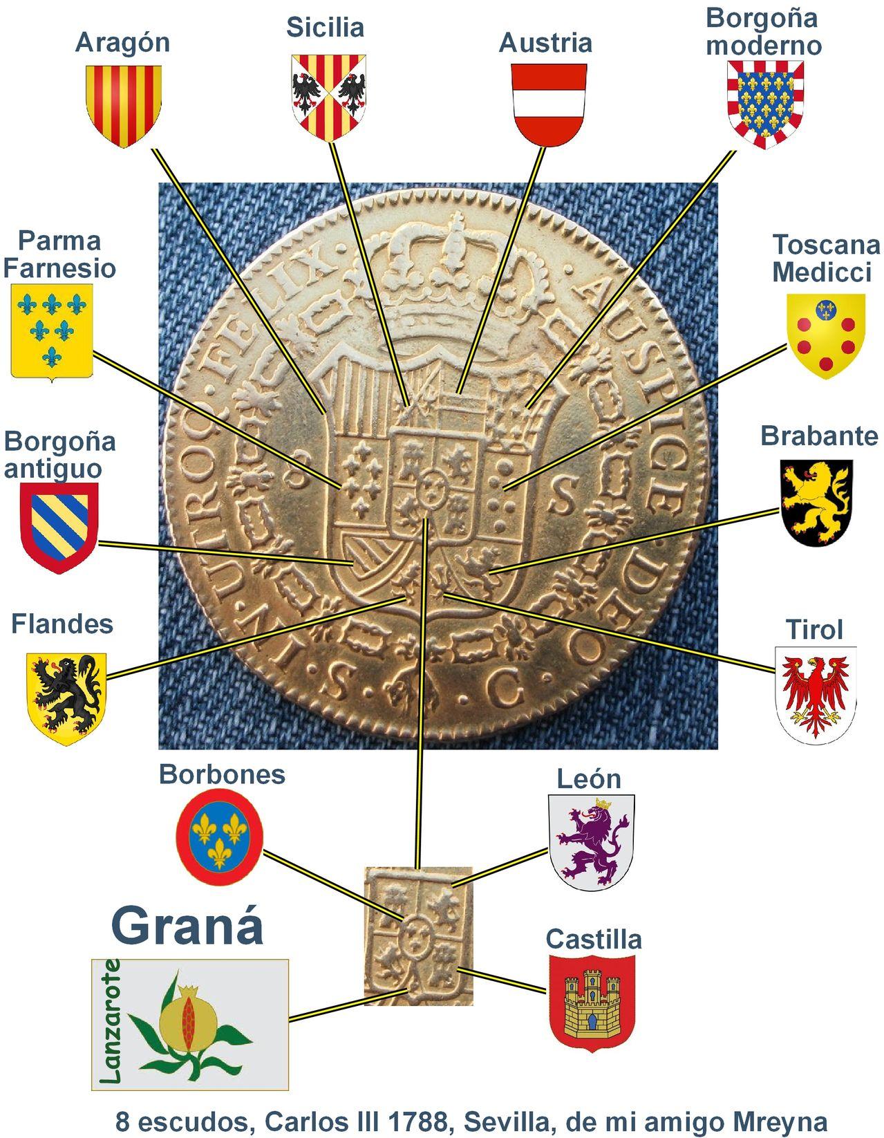 8 escudos 1788 Carlos III - Sevilla (Para mi Lanzarote) - Página 3 Mreyna_8_escudos_desglose