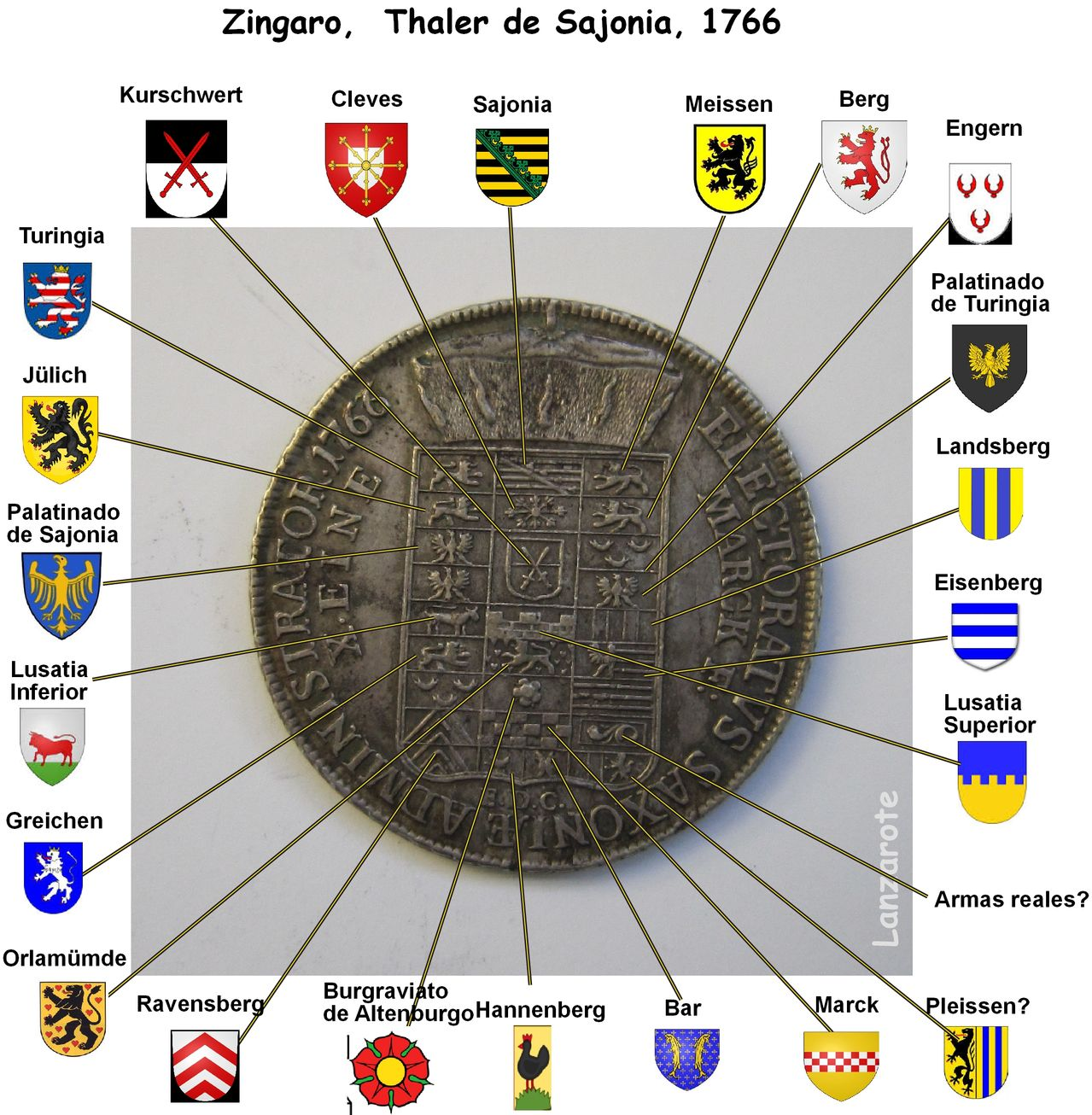 Thaler Sajonia 1766 Sajonia_zingaro