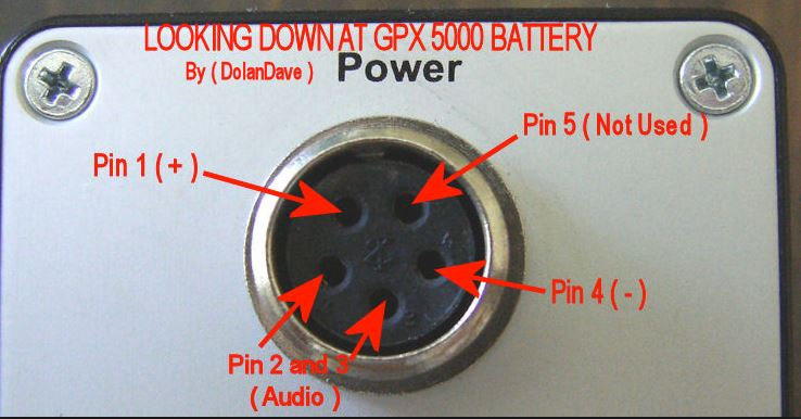 GPX Powerlead Power