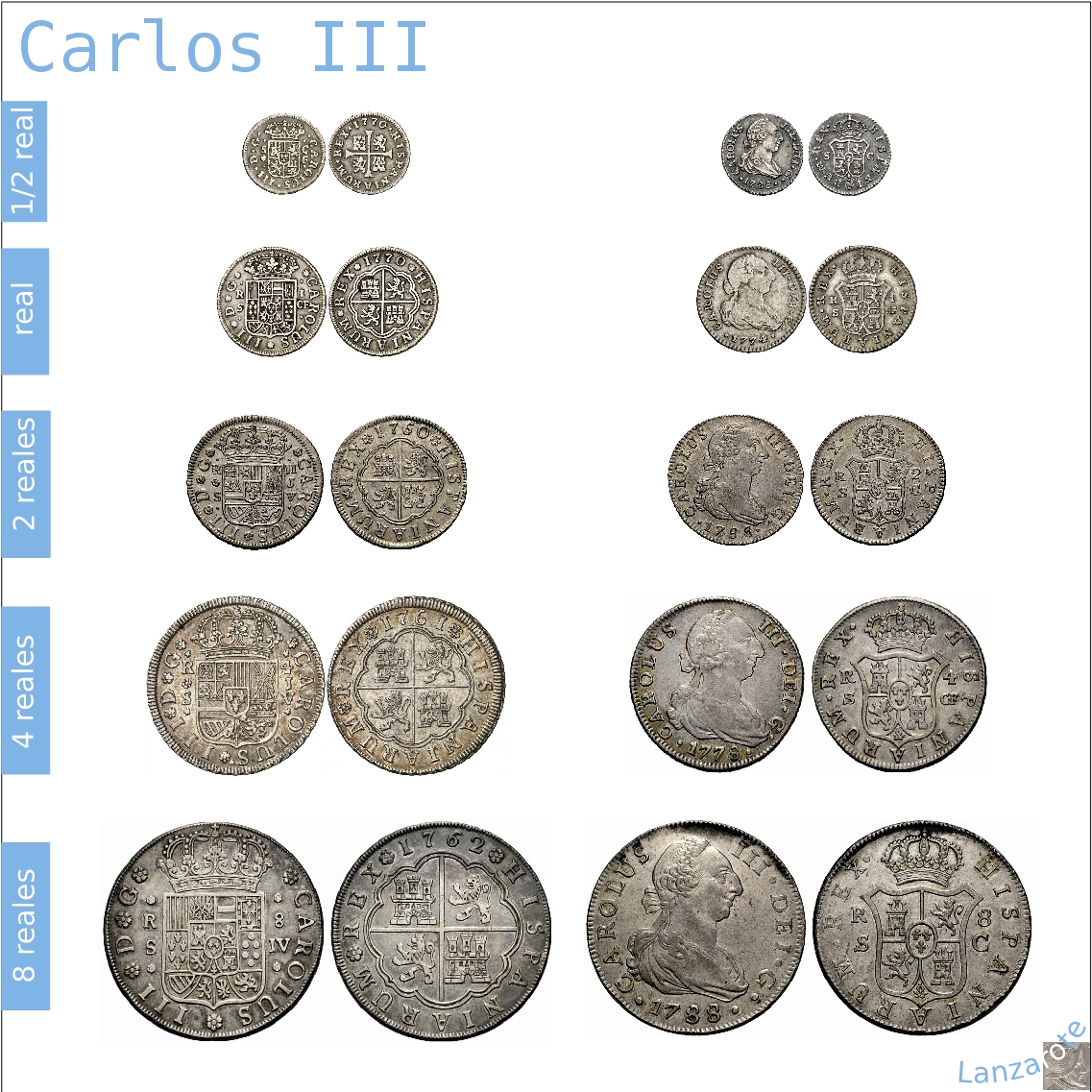 Real de Pedro I (1350-1369) de Sevilla MONTAJE_16_CARLOS_III_A