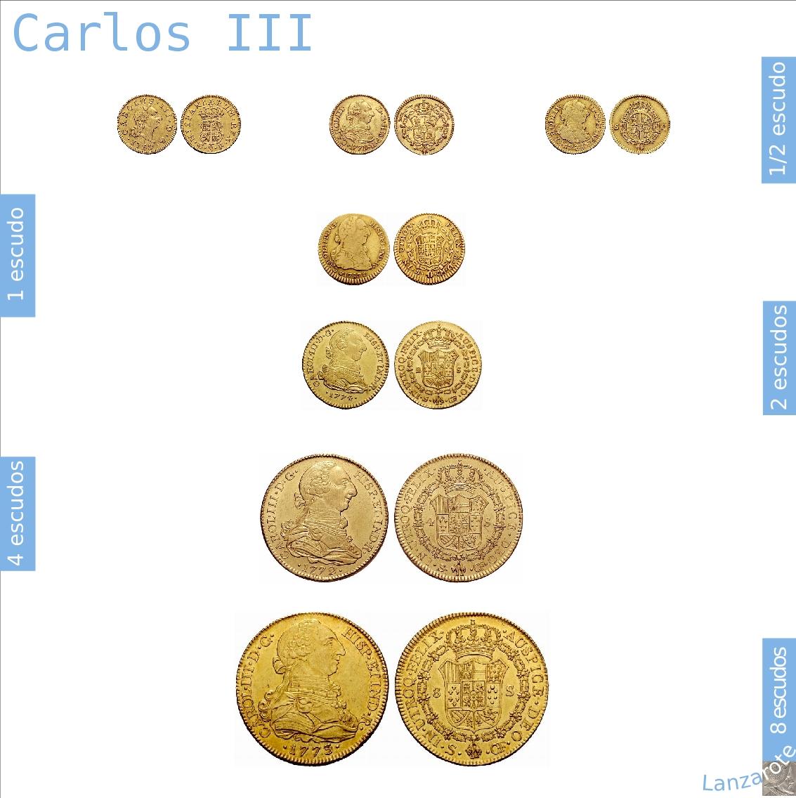 Real de Pedro I (1350-1369) de Sevilla MONTAJE_16_CARLOS_III_B