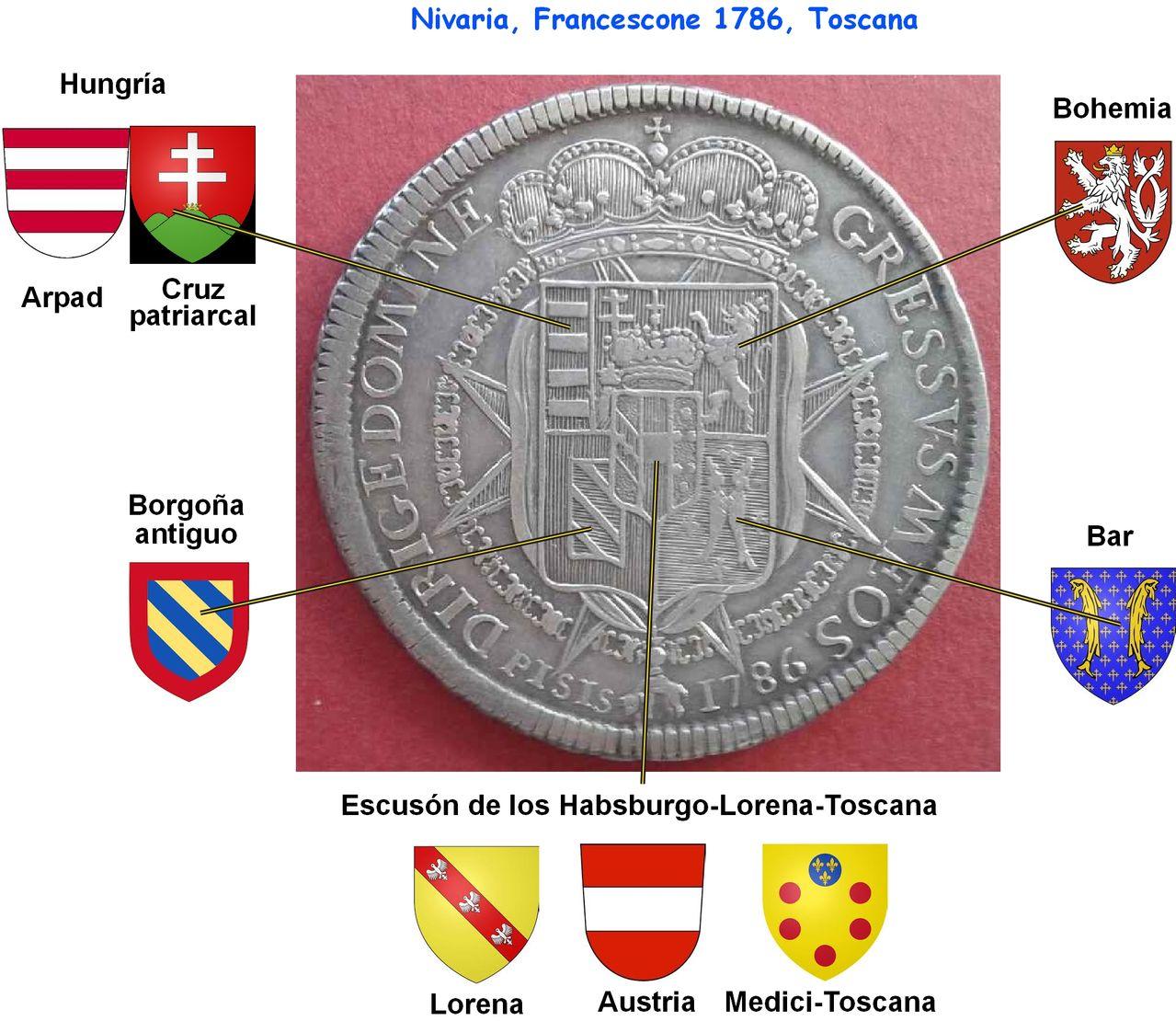 Francescone 1786 Toscana - Escudo para el freehand de Lanzarote Escudo_nivaria_toscana_desglosado