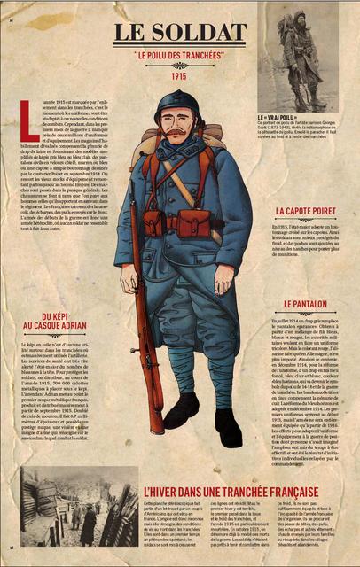 WWI uniforms Le_Soldat_Le_Poilu_Des_Trencheees1915