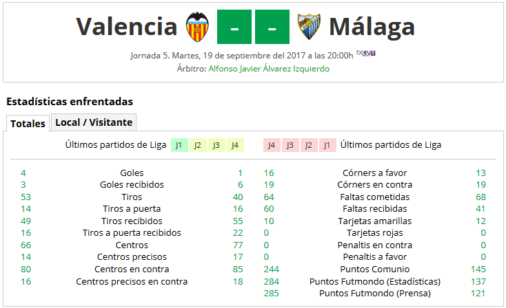 LIGA J5ª: VALENCIA CF vs MALAGA CF (Mar 19 Sep 20:00 / BeinSport) MCF_PARTIDO_1