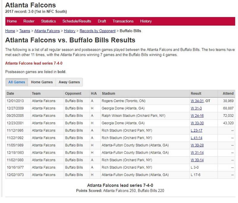 Atlanta_Falcons_vs._Buffalo_Bills