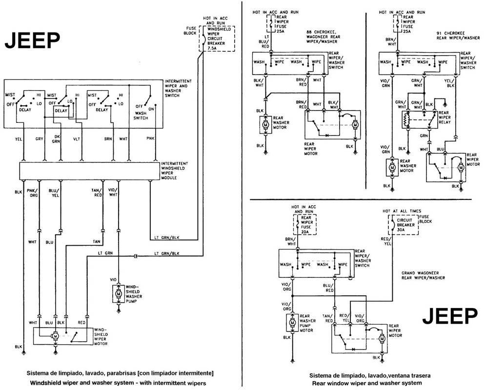 problema en velocidades en los limpiaparabrisas Jeep-_Limpiaparabrisas_intermitente