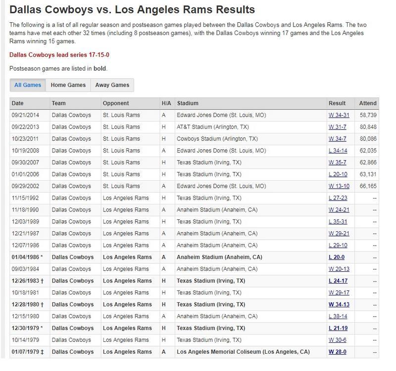 Dallas_Cowboys_vs._Los_Angeles_Rams