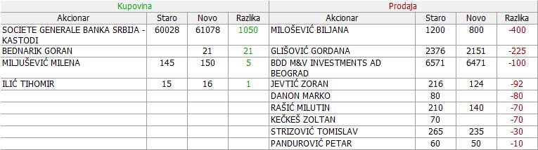 Metalac a.d. Gornji Milanovac - MTLC 2. DEO - Page 2 15_Promene_29.08._-_08.09.2017