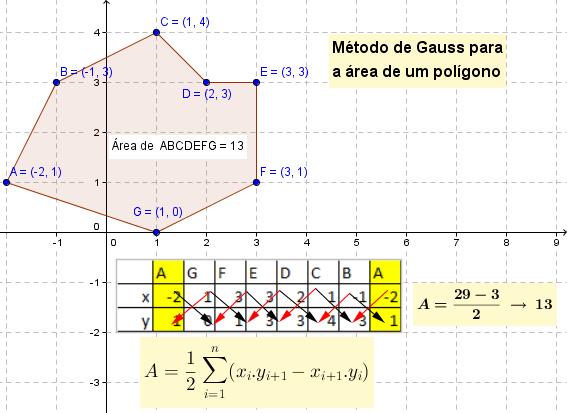 Falso determinante no para cálculo de áreas. 100000