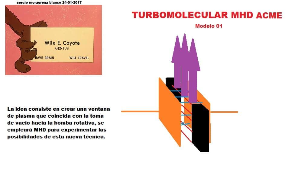 Turbomolecular MHD Turbomolecular_MHD_01