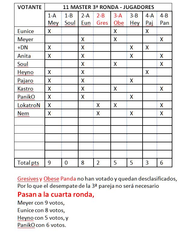3ª RONDA 11ª MASTERS SPAINGFX - GANADORES 3era_Rda_11_Masters