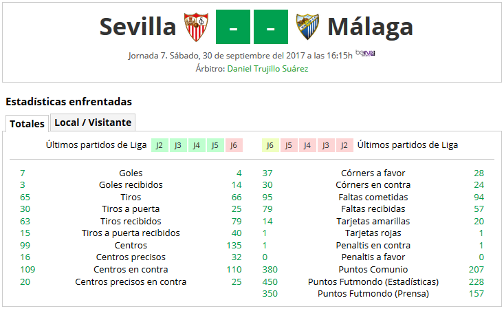 LIGA J7ª: SEVILLA FC vs MALAGA CF (Sab 30 Sep 16:15 / BeinSport) MCF_PARTIDO_1