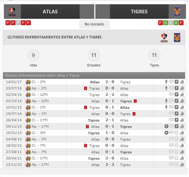atlas_vs_tigeres