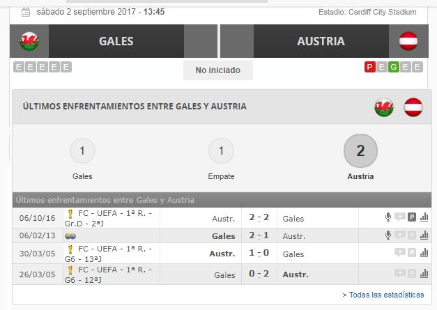GALES_VS_AUTRIA
