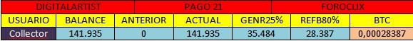 digital_pago_21_tablas