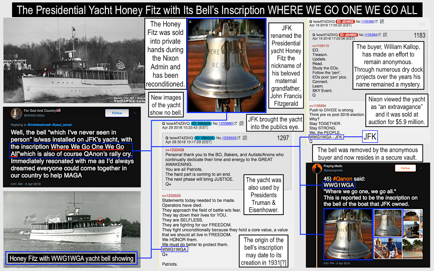 QAnon Graphics Decodes 25 August ~ August 25, 2018 plus more 5_honey_fitz_bell_graphic_300618_backup