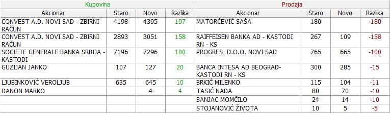 Messer Tehnogas a.d. Beograd - TGAS - Page 19 21_Promene_14.09._-_25.09.2017
