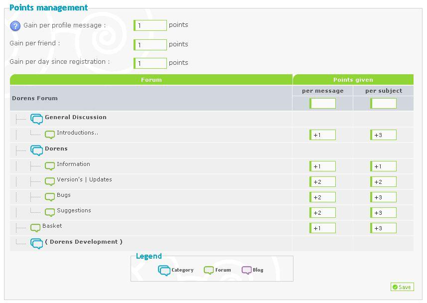 Forum Data Point System Dd5