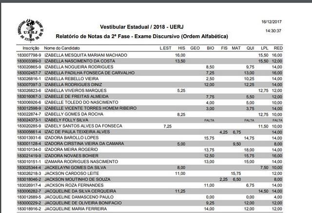 Aprovado em Física licenciatura: UERJ e UFRJ Screenshot_3