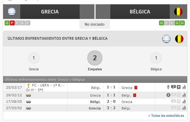 Grecia_vs_Belgica