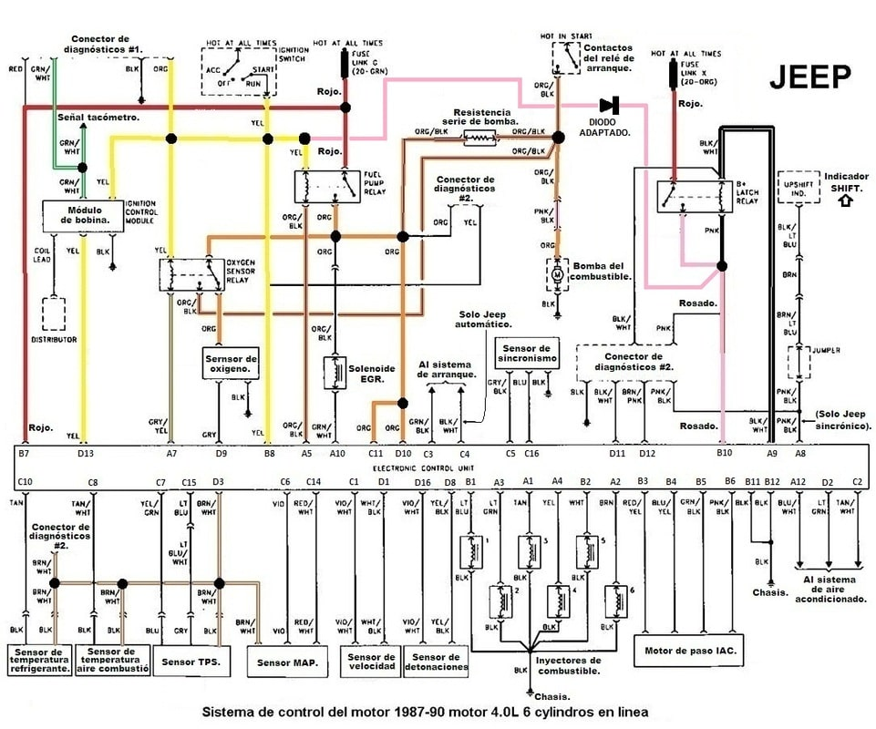 Im U00e1genes  Diagramas Y Archivo Del Sitema Renix Jeep Xj 88