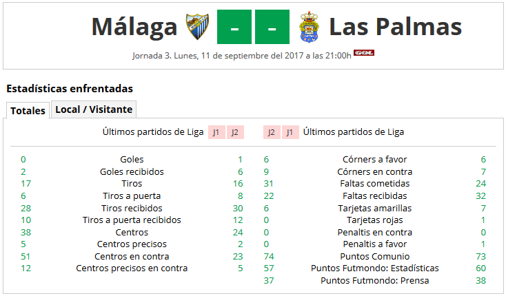 LIGA J3ª: MALAGA CF vs UD LAS PALMAS (Lun 11 Sep 21:00 / GOL TV) MCF_PARTIDO_1