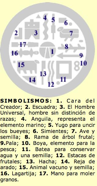 Uruguay - Mil pesos 1969 - FAO - Variante lágrima S_mbolos_moneda_FAO