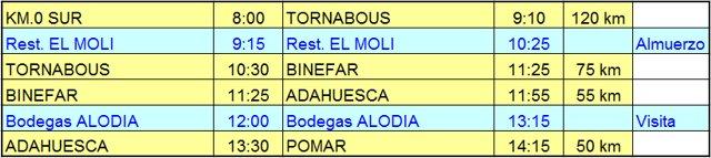 QUEDADA (ARA): V Parrillada de Pomar. 06 Junio 2015 Pomar_ruta