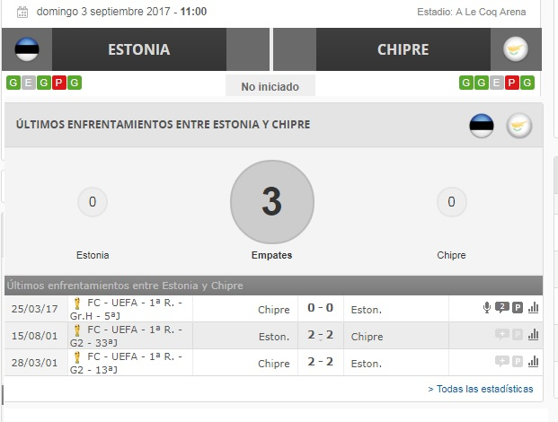 estonia_vs_chipre