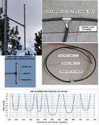 Antena VHF / UHF para balcón, ventana o tubo mástil Antenna_for_apartament_or_windows