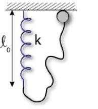 Força Elástica e a Lei de Hooke (Sistemas Massa-Mola) Cury