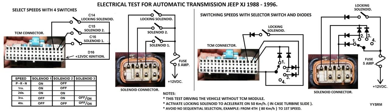 Manual para diagnóstico eléctrico de caja automática XJ 88-99 Electric_Transmission_Test_AW4_or_A340