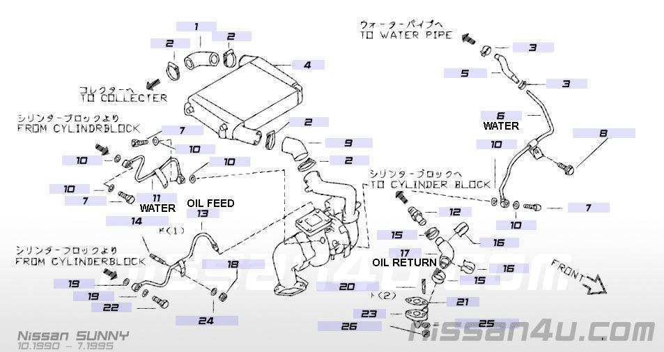oil feed to turbo RNN14_TURBO_copy