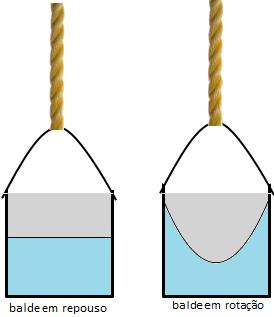Referenciais em Mecânica 186