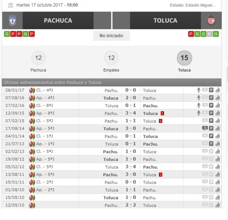 pachuca_vs_Toluca