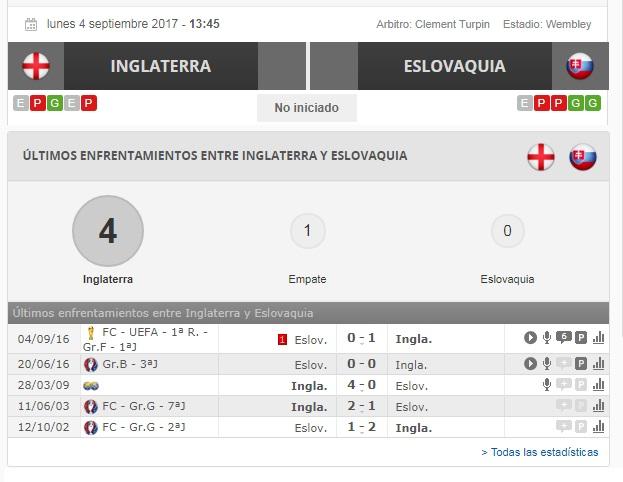 inglaterra_vs_eslovaquia