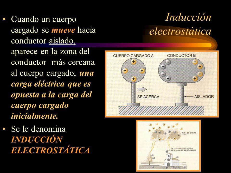 ¿un campo electrico longitudinal podria cargar un condensador convencional a través de un dielectrico? Inducci_n_electrost_tica