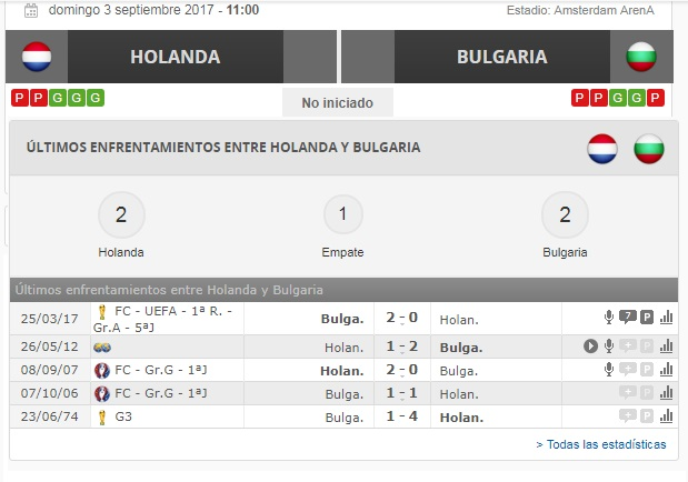 Holanda_vs_Bulgaria