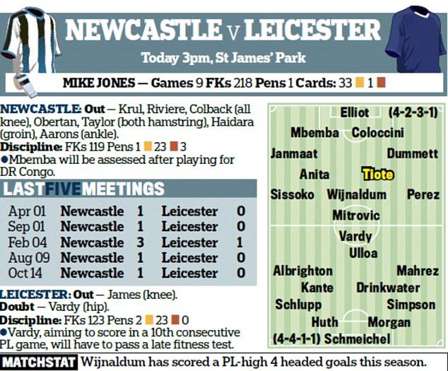 Newcastle VS Leicester City 2_EA5_EBE800000578_3327051_image_a_56_144807062009