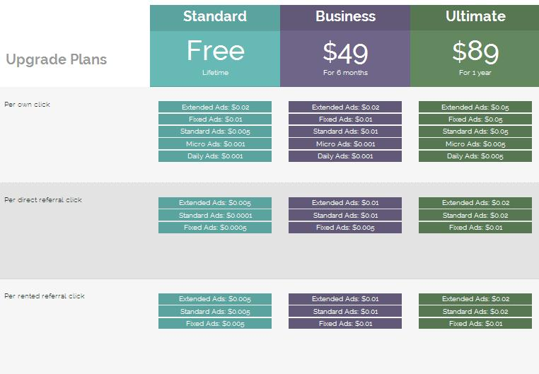 Buxnation -  $0.01 por clic - minimo $2.00 - Pago por PP, EP, PZ, PM, BTC, STP Buxnation