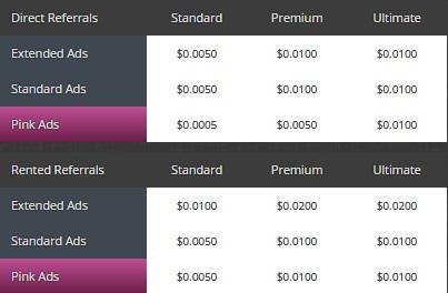 Enclix - $0.01 por clic - minimo $5.00 - Pago por Payza, PayPal, Bitcoin - compañía registrada Enclix2